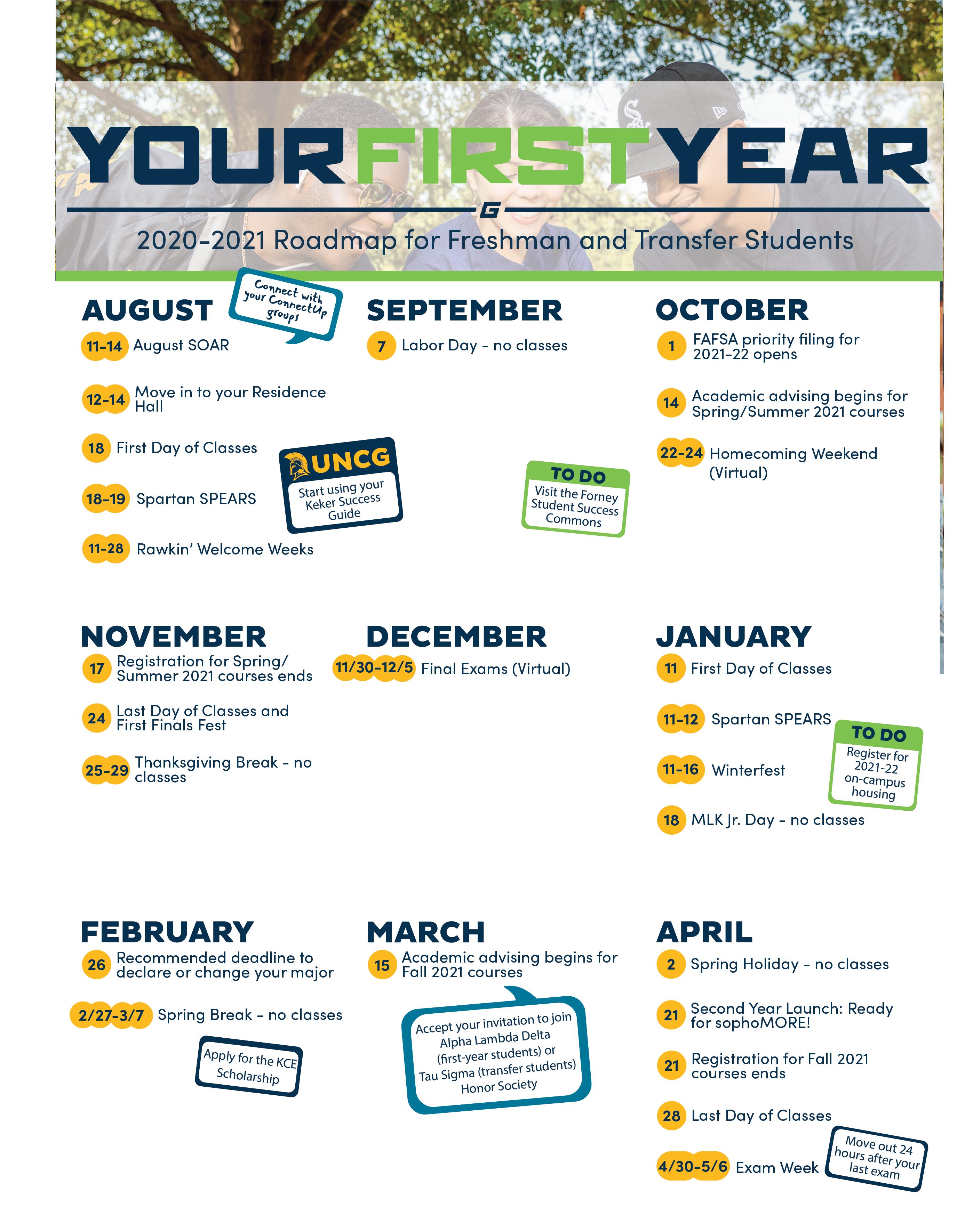 Uncg Calendar Spring 2022.Uncg Spring Calendar Ekbooks Org